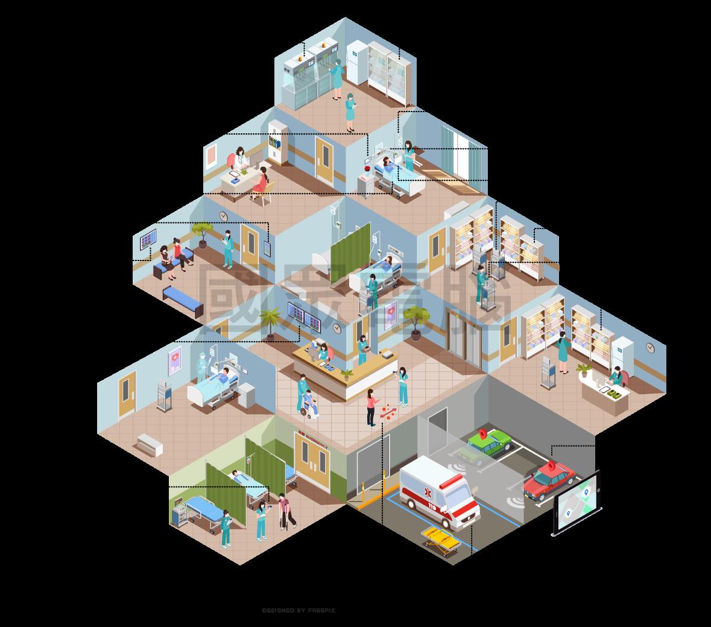醫院場域圖