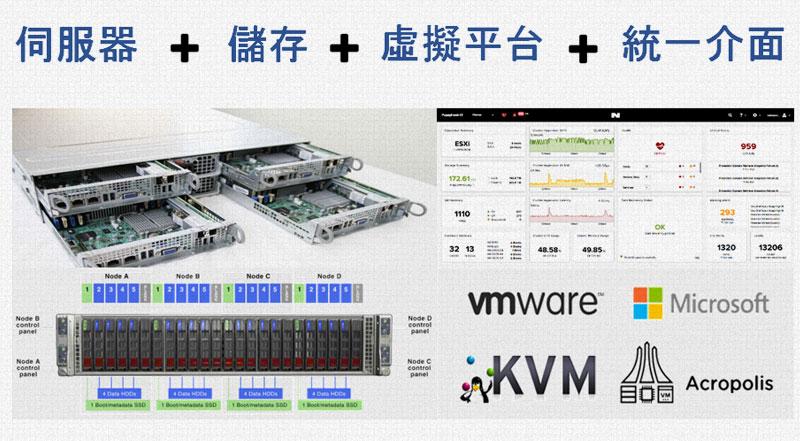 伺服器+儲存+虛擬平台+統一介面