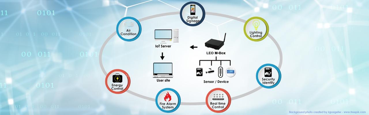 LEO M-Box,讓企業管理更smart