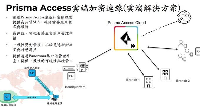 Prisma Access雲端部署解決方案