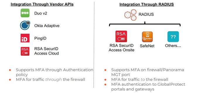 提供多因子認證(MFA)防止機敏性用戶帳號被竊取且支援多種MFA多因子認證整合