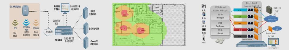 HPE Aruba 打造高效能無線網路環境